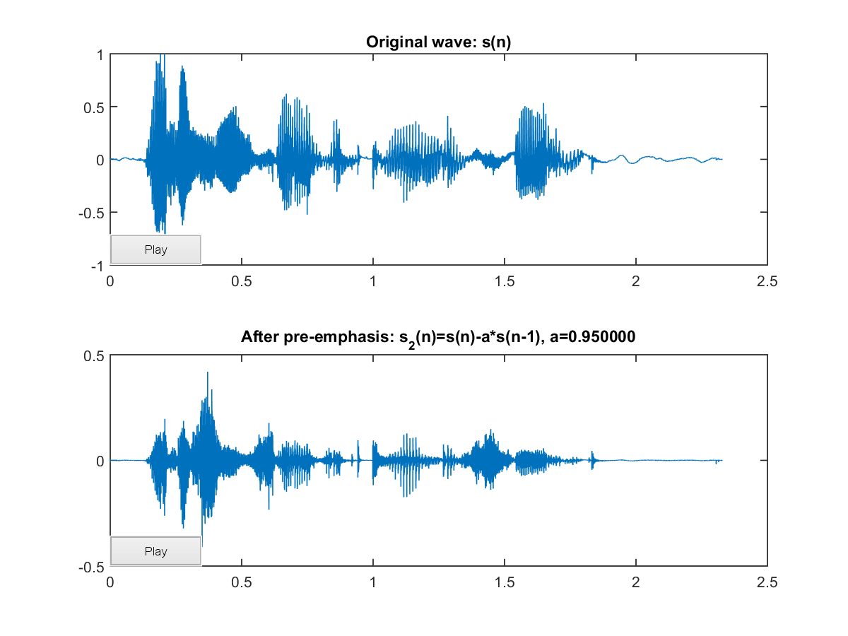 sound function in matlab