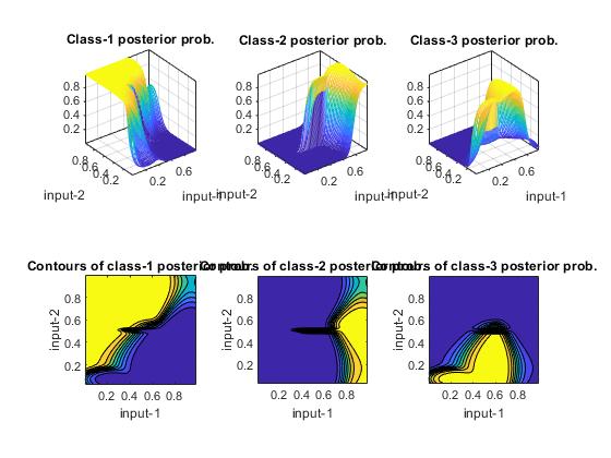 statistics and machine learning toolbox matlab pdf