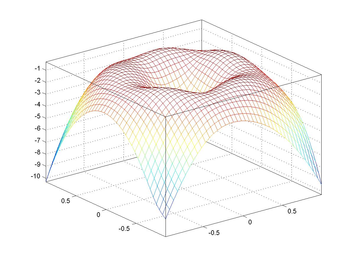 gaussian mixture model classification essay